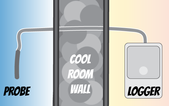 coolroom-wall